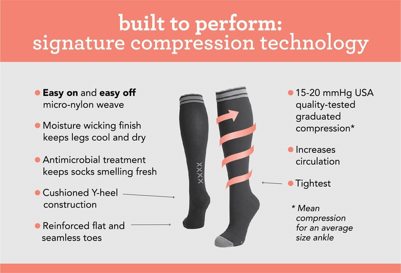 87370f9c27 Lily Trotters offer unique designs, longevity, performance technology,  top-quality compression, and we are proudly Made (with love) in the USA.